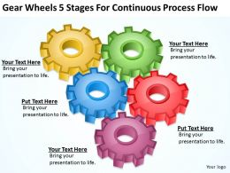 Business Network Diagram Examples Wheels 5 Stages For Contineous Process Flow Powerpoint Templates 0522