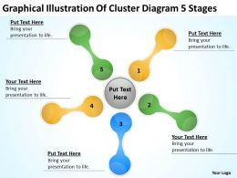 Business Network Diagram Graphical Illustration Of Cluster 5 Stages Powerpoint Templates