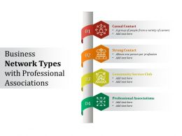 Business Network Types With Professional Associations