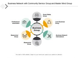 Business Network With Community Service Group And Master Mind Group