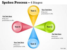 Business Networking Models 4 Stages 1