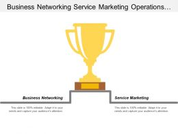 Business Networking Service Marketing Operations Management Property Management Cpb