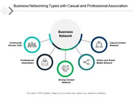 Business Networking Types With Casual And Professional Association