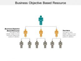 Business Objective Based Resource Ppt Powerpoint Presentation File Graphic Tips Cpb