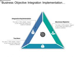 Business Objective Integration Implementation Quality Traffic Establish Authority