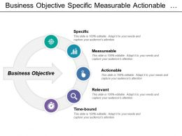 Business Objective Specific Measurable Actionable Relevant And Time Bound