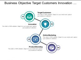 Business Objective Target Customers Innovation Marketing And Branding