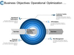 Business Objectives Operational Optimization Risk And Financial Management