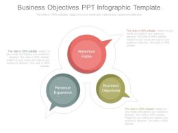 Business Objectives Ppt Infographic Template