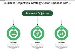 Business Objectives Strategy Action Success With Icons