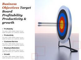 Business Objectives Target Board Profitability Productivity And Growth