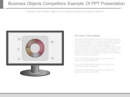 Business Objects Competitors Example Of Ppt Presentation