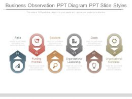 Business Observation Ppt Diagram Ppt Slide Styles