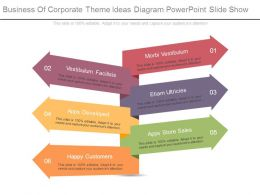 Business Of Corporate Theme Ideas Diagram Powerpoint Slide Show