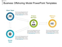 Business Offshoring Model Powerpoint Templates