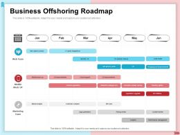 Business Offshoring Roadmap Android Application Ppt Powerpoint Presentation Ideas