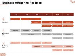 Business Offshoring Roadmap Mobile Mock Ppt Powerpoint Visual Aids