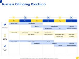 Business Offshoring Roadmap Web Team Ppt Powerpoint Presentation Inspiration Objects