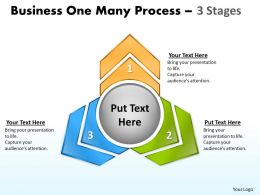 Business One Many Process 3 Stages 7