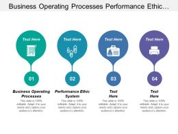 Business Operating Processes Performance Ethic System Evaluation Report