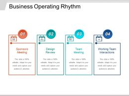 Business Operating Rhythm