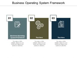 Business Operating System Framework Ppt Powerpoint Presentation Ideas Outline Cpb