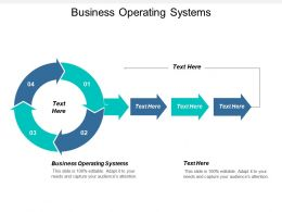 Business Operating Systems Ppt Powerpoint Presentation Gallery Example Cpb
