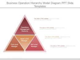 Business Operation Hierarchy Model Diagram Ppt Slide Templates