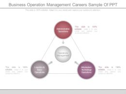 Business Operation Management Careers Sample Of Ppt