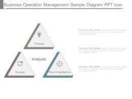 business_operation_management_sample_diagram_ppt_icon_Slide01