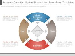 Business Operation System Presentation Powerpoint Templates