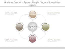 Business Operation System Sample Diagram Presentation Layouts