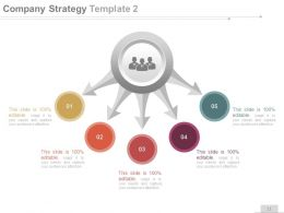 Business Operational Concept And Structure PowerPoint Presentation Slides