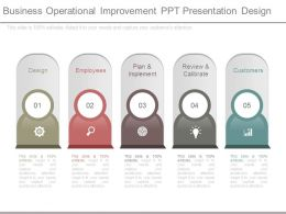 Business Operational Improvement Ppt Presentation Design