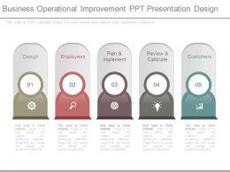 business_operational_improvement_ppt_presentation_design_Slide01
