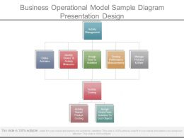 Business Operational Model Sample Diagram Presentation Design