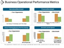 Business Operational Performance Metrics Ppt Slide