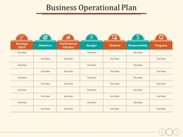 Business Operational Plan Objective Strategic Intent Budget Timeline