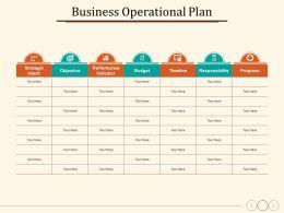 Business Operational Plan Objective Strategic Intent Budget Timeline