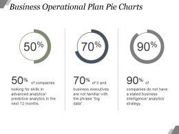 Business Operational Plan Pie Charts Powerpoint Presentation