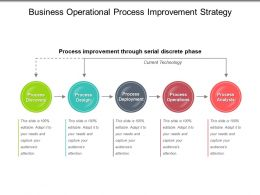 Business Operational Process Improvement Strategy Sample Of Ppt