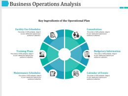 Business Operations Analysis Powerpoint Slide