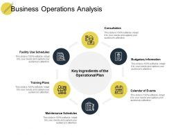 Business Operations Analysis Training Plans Ppt Powerpoint Presentation Files