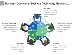 Business Operations Business Technology Business Application Application Platforms