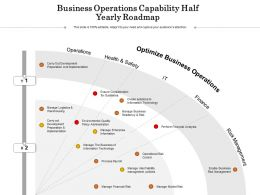Business Operations Capability Half Yearly Roadmap