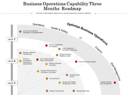 Business Operations Capability Three Months Roadmap
