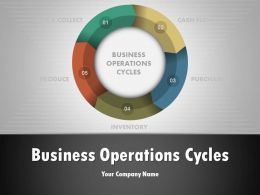 business_operations_cycles_complete_powerpoint_deck_with_slides_Slide01