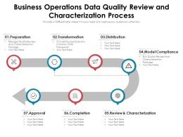 Business Operations Data Quality Review And Characterization Process