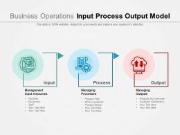 Business Operations Input Process Output Model