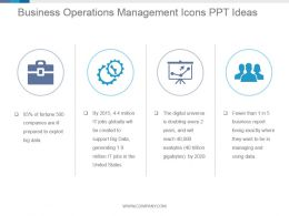 Business Operations Management Icons Ppt Ideas